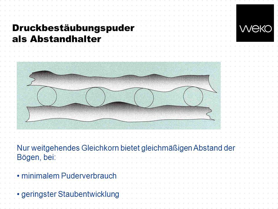 Druckbestäubungspuder als Abstandhalter Nur weitgehendes Gleichkorn bietet gleichmäßigen Abstand der Bögen, bei: minimalem Puderverbrauch geringster S