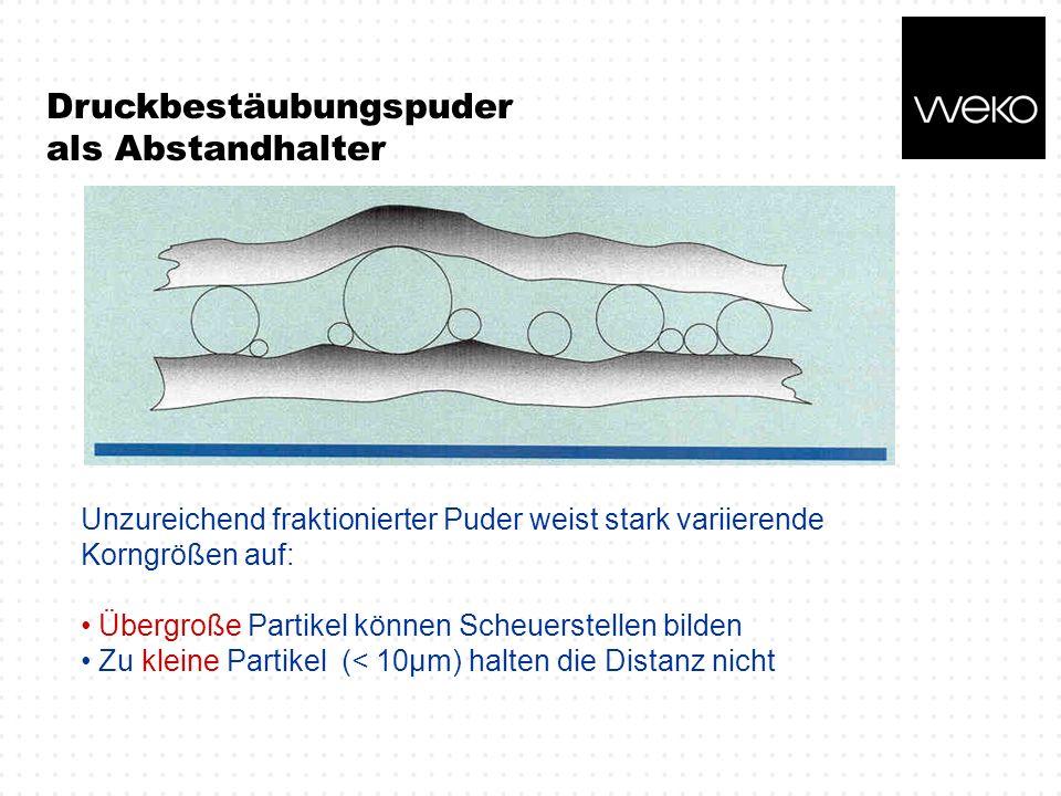 Unzureichend fraktionierter Puder weist stark variierende Korngrößen auf: Übergroße Partikel können Scheuerstellen bilden Zu kleine Partikel (< 10µm)