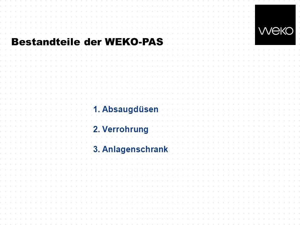 Bestandteile der WEKO-PAS 1. Absaugdüsen 2. Verrohrung 3. Anlagenschrank