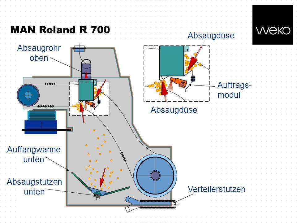 Auftrags- modul MAN Roland R 700 Absaugdüse Absaugrohr oben Verteilerstutzen Absaugstutzen unten Auffangwanne unten