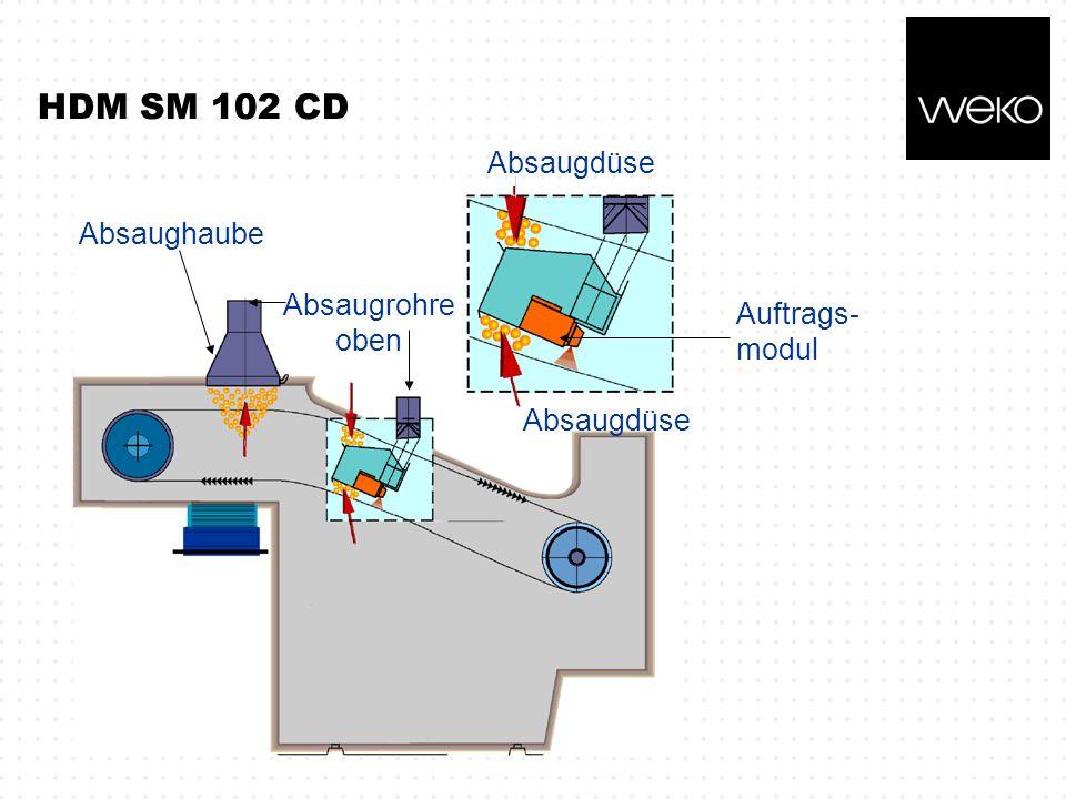 HDM SM 102 CD Absaugdüse Auftrags- modul Absaugrohre oben Absaughaube