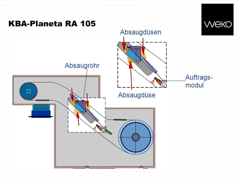KBA-Planeta RA 105 Absaugdüsen Absaugdüse Auftrags- modul Absaugrohr