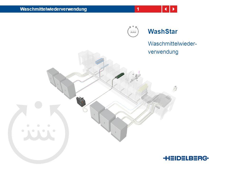 1Waschmittelwiederverwendung WashStar Waschmittelwieder- verwendung
