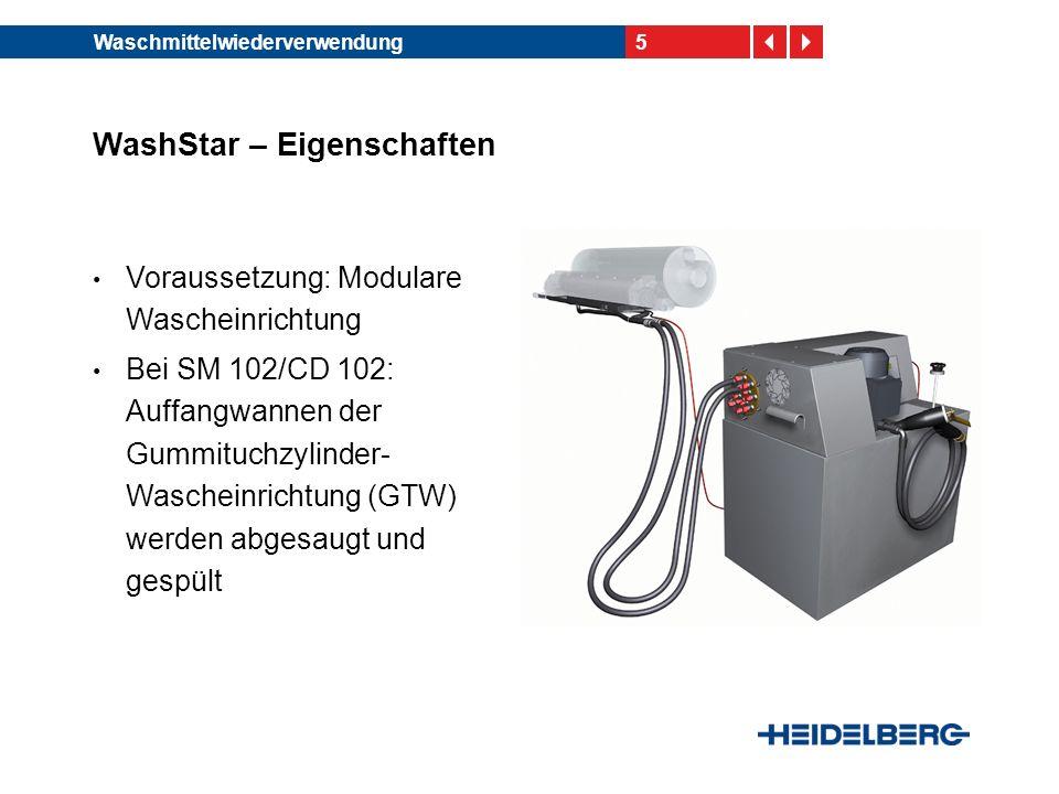 5Waschmittelwiederverwendung WashStar – Eigenschaften Voraussetzung: Modulare Wascheinrichtung Bei SM 102/CD 102: Auffangwannen der Gummituchzylinder- Wascheinrichtung (GTW) werden abgesaugt und gespült