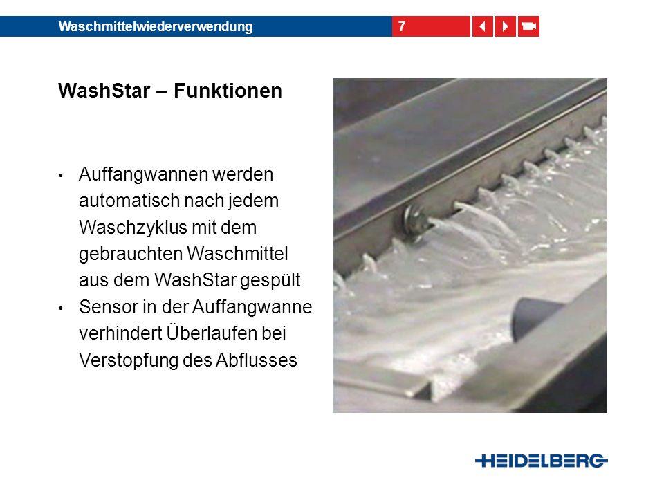 7Waschmittelwiederverwendung WashStar – Funktionen Auffangwannen werden automatisch nach jedem Waschzyklus mit dem gebrauchten Waschmittel aus dem WashStar gespült Sensor in der Auffangwanne verhindert Überlaufen bei Verstopfung des Abflusses