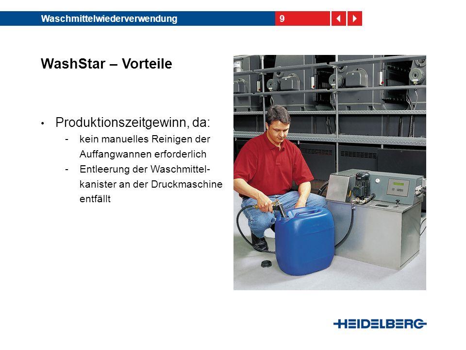 9Waschmittelwiederverwendung WashStar – Vorteile Produktionszeitgewinn, da: -kein manuelles Reinigen der Auffangwannen erforderlich -Entleerung der Waschmittel- kanister an der Druckmaschine entfällt