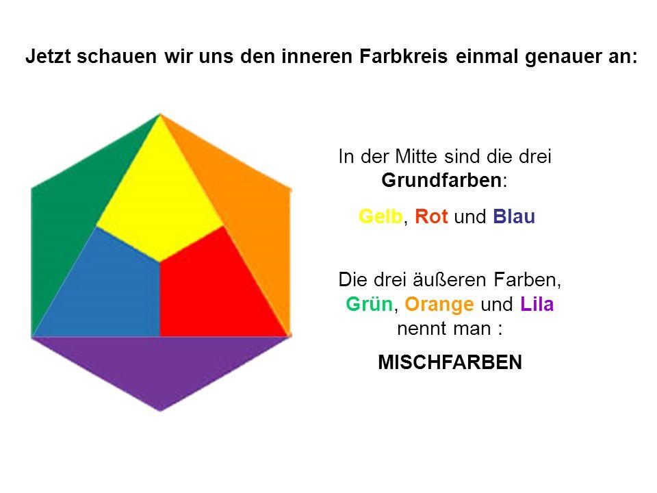 Jetzt schauen wir uns den inneren Farbkreis einmal genauer an: In der Mitte sind die drei Grundfarben: Gelb, Rot und Blau Die drei äußeren Farben, Grü