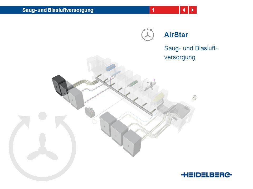 1Saug- und Blasluftversorgung AirStar Saug- und Blasluft- versorgung