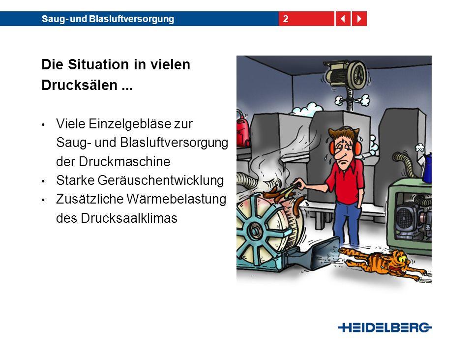 2Saug- und Blasluftversorgung Die Situation in vielen Drucksälen... Viele Einzelgebläse zur Saug- und Blasluftversorgung der Druckmaschine Starke Gerä