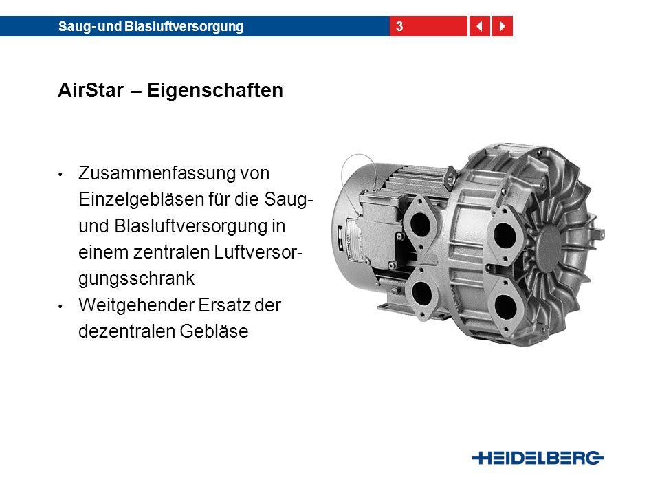 3Saug- und Blasluftversorgung AirStar – Eigenschaften Zusammenfassung von Einzelgebläsen für die Saug- und Blasluftversorgung in einem zentralen Luftv