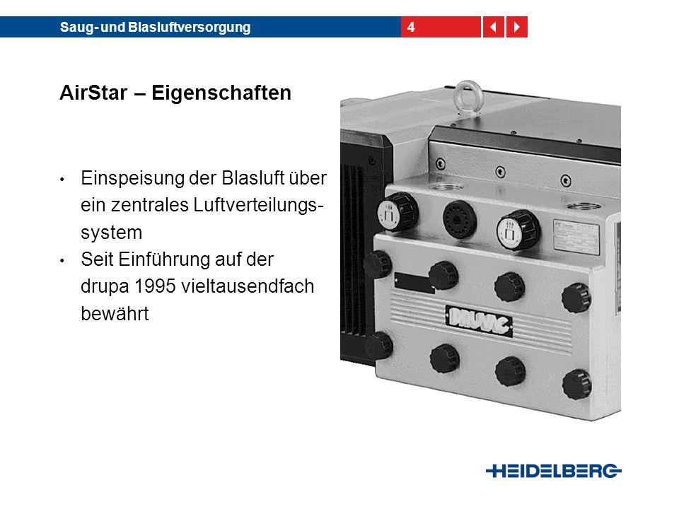 4Saug- und Blasluftversorgung AirStar – Eigenschaften Einspeisung der Blasluft über ein zentrales Luftverteilungs- system Seit Einführung auf der drup