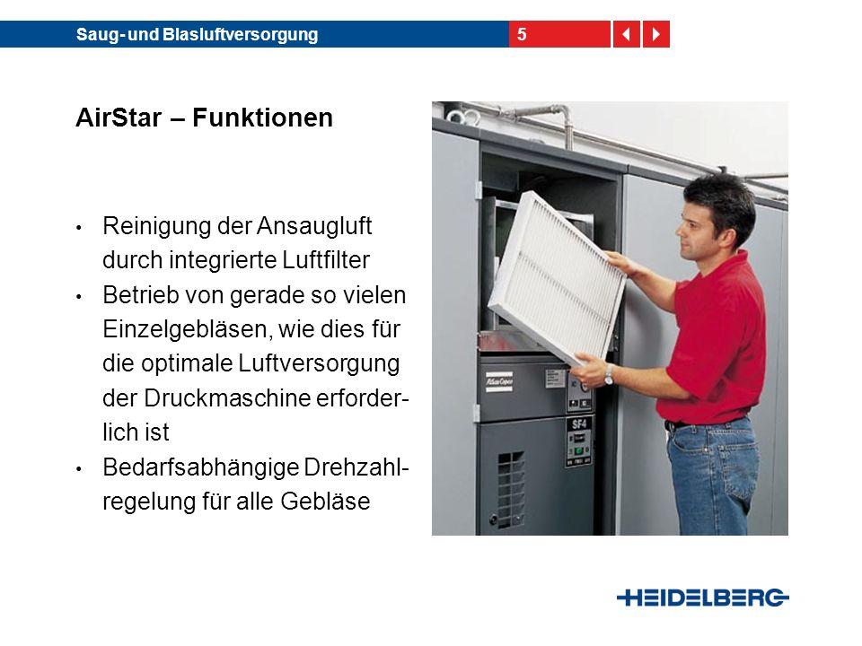5Saug- und Blasluftversorgung AirStar – Funktionen Reinigung der Ansaugluft durch integrierte Luftfilter Betrieb von gerade so vielen Einzelgebläsen,