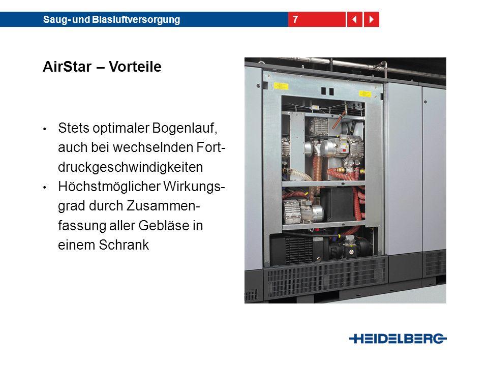 7Saug- und Blasluftversorgung AirStar – Vorteile Stets optimaler Bogenlauf, auch bei wechselnden Fort- druckgeschwindigkeiten Höchstmöglicher Wirkungs