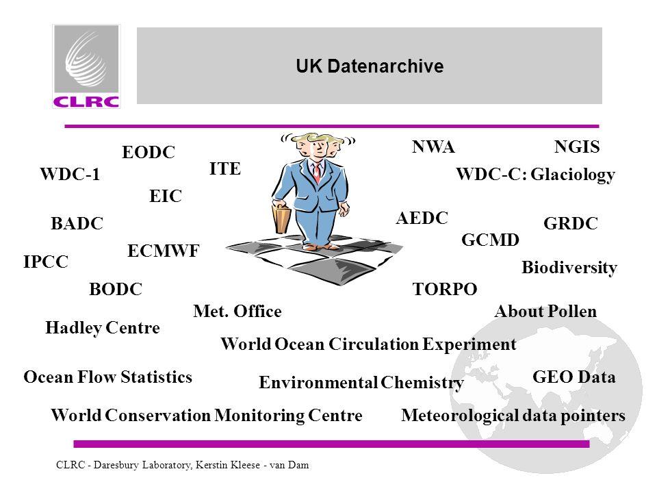 CLRC - Daresbury Laboratory, Kerstin Kleese - van Dam UK Datenarchive WDC-1 BADC BODC WDC-C: Glaciology EIC ECMWF Hadley Centre Met.