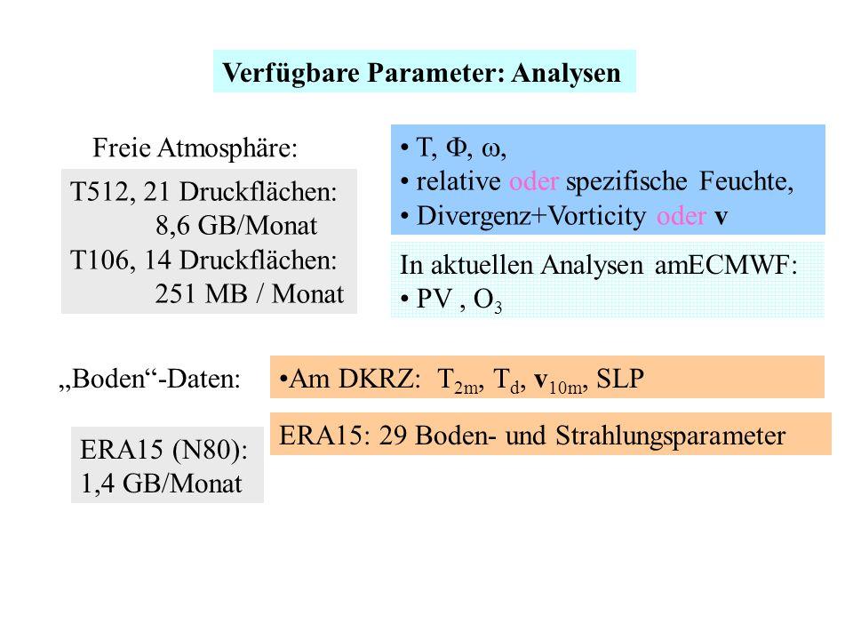 Verfügbare Parameter: Analysen Freie Atmosphäre: T,,, relative oder spezifische Feuchte, Divergenz+Vorticity oder v In aktuellen Analysen amECMWF: PV, O 3 Boden-Daten:Am DKRZ: T 2m, T d, v 10m, SLP ERA15: 29 Boden- und Strahlungsparameter T512, 21 Druckflächen: 8,6 GB/Monat T106, 14 Druckflächen: 251 MB / Monat ERA15 (N80): 1,4 GB/Monat