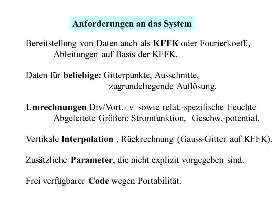 Anforderungen an das System Bereitstellung von Daten auch als KFFK oder Fourierkoeff., Ableitungen auf Basis der KFFK.