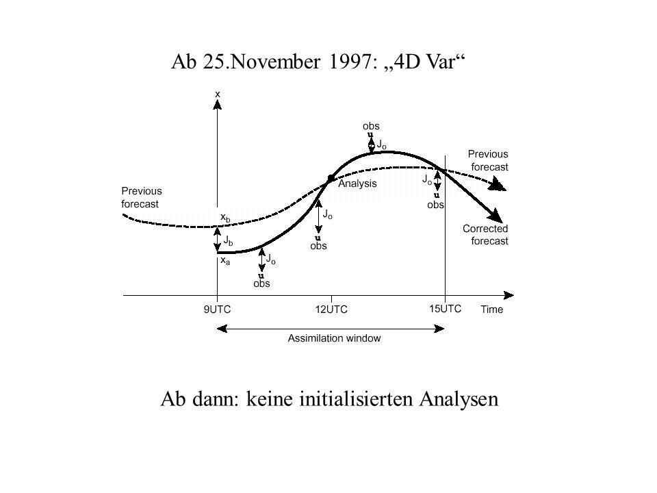 Ab 25.November 1997: 4D Var Ab dann: keine initialisierten Analysen