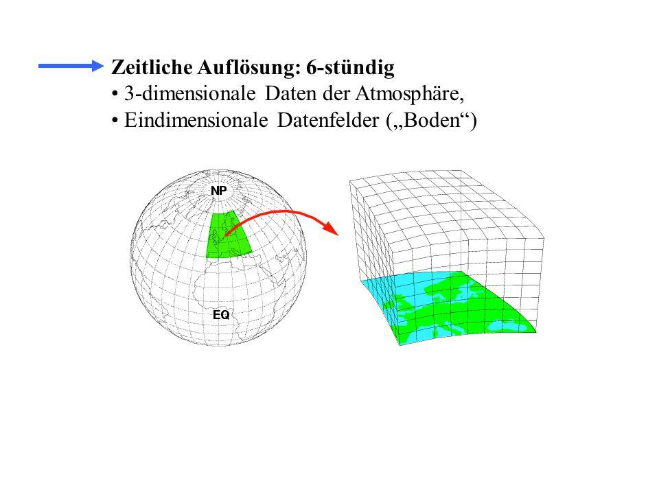 Zeitliche Auflösung: 6-stündig 3-dimensionale Daten der Atmosphäre, Eindimensionale Datenfelder (Boden)