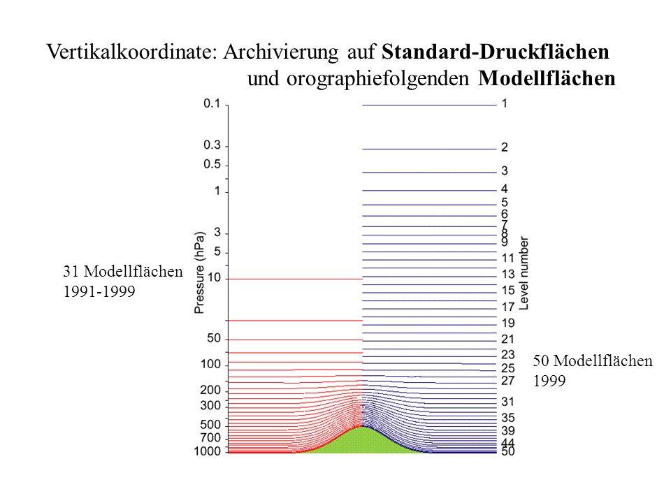 Vertikalkoordinate: Archivierung auf Standard-Druckflächen und orographiefolgenden Modellflächen 31 Modellflächen 1991-1999 50 Modellflächen 1999