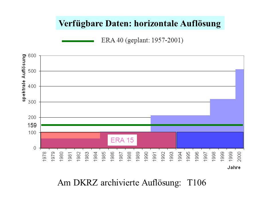 Verfügbare Daten: horizontale Auflösung 159 ERA 40 (geplant: 1957-2001) Am DKRZ archivierte Auflösung: T106