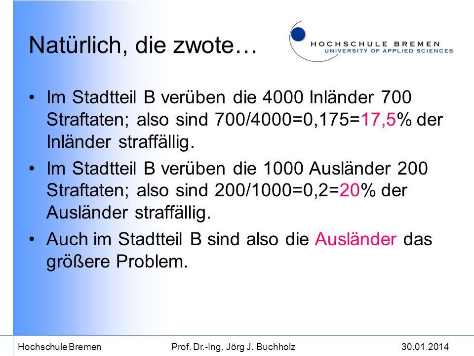 30.01.2014Hochschule BremenProf.Dr.-Ing. Jörg J. Buchholz Und unterm Strich….