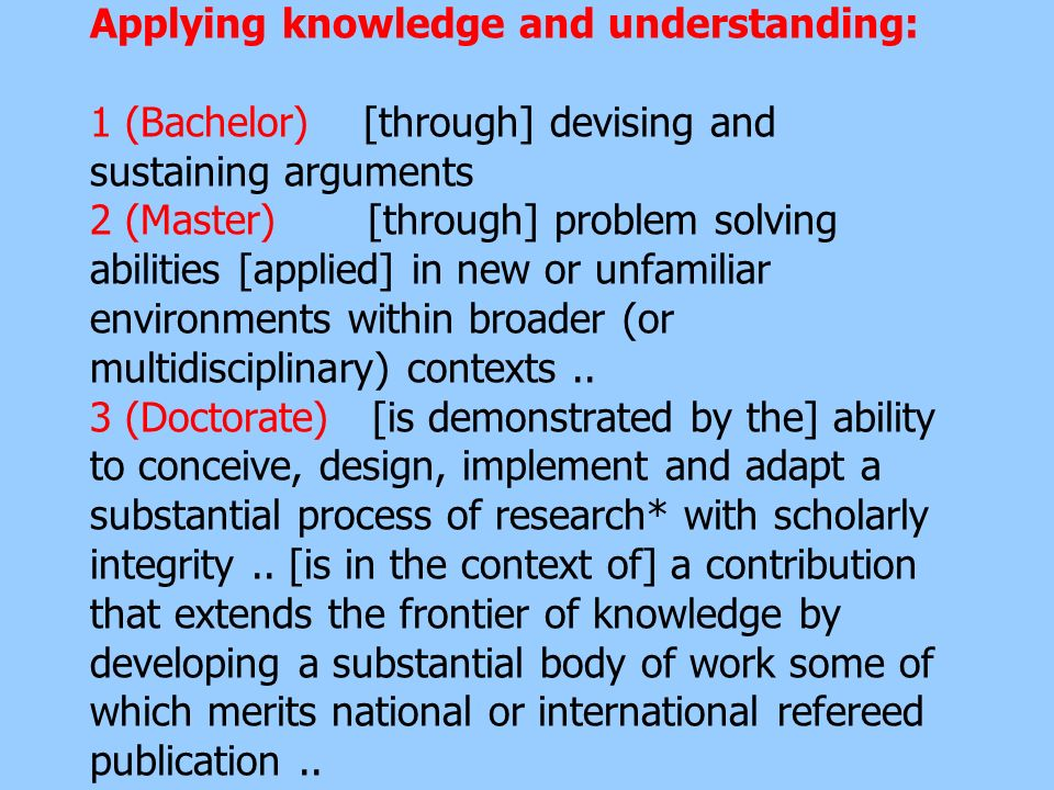 Applying knowledge and understanding: 1 (Bachelor) [through] devising and sustaining arguments 2 (Master) [through] problem solving abilities [applied