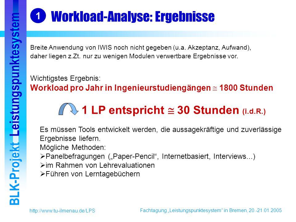 Fachtagung Leistungspunktesystem in Bremen, 20.-21.01.2005 BLK-Projekt Leistungspunktesystem http://www.tu-ilmenau.de/LPS Workload-Analyse: Ergebnisse 1 Breite Anwendung von IWIS noch nicht gegeben (u.a.