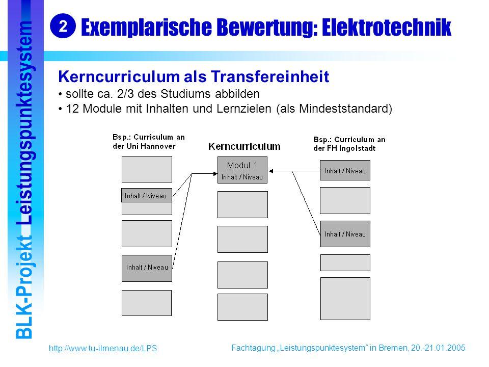 Fachtagung Leistungspunktesystem in Bremen, 20.-21.01.2005 BLK-Projekt Leistungspunktesystem http://www.tu-ilmenau.de/LPS Exemplarische Bewertung: Elektrotechnik 2 Kerncurriculum als Transfereinheit sollte ca.