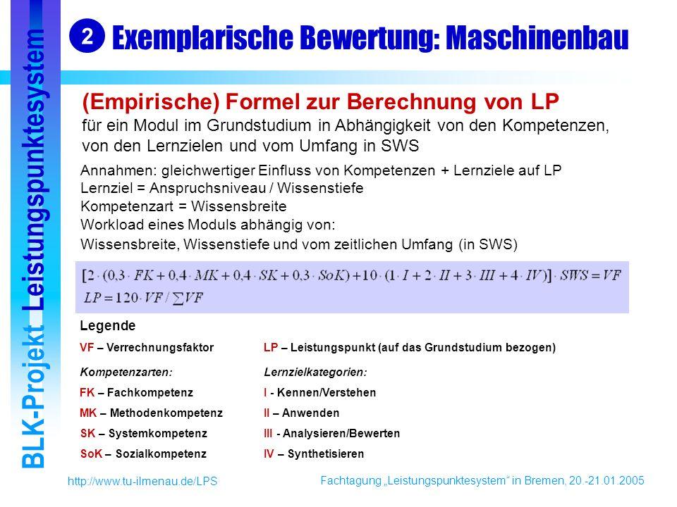 Fachtagung Leistungspunktesystem in Bremen, 20.-21.01.2005 BLK-Projekt Leistungspunktesystem http://www.tu-ilmenau.de/LPS Exemplarische Bewertung: Maschinenbau 2 (Empirische) Formel zur Berechnung von LP für ein Modul im Grundstudium in Abhängigkeit von den Kompetenzen, von den Lernzielen und vom Umfang in SWS Legende VF – VerrechnungsfaktorLP – Leistungspunkt (auf das Grundstudium bezogen) Kompetenzarten:Lernzielkategorien: FK – FachkompetenzI - Kennen/Verstehen MK – MethodenkompetenzII – Anwenden SK – SystemkompetenzIII - Analysieren/Bewerten SoK – SozialkompetenzIV – Synthetisieren Annahmen: gleichwertiger Einfluss von Kompetenzen + Lernziele auf LP Lernziel = Anspruchsniveau / Wissenstiefe Kompetenzart = Wissensbreite Workload eines Moduls abhängig von: Wissensbreite, Wissenstiefe und vom zeitlichen Umfang (in SWS)