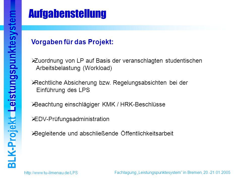 Fachtagung Leistungspunktesystem in Bremen, 20.-21.01.2005 BLK-Projekt Leistungspunktesystem http://www.tu-ilmenau.de/LPS Aufgabenstellung Zuordnung von LP auf Basis der veranschlagten studentischen Arbeitsbelastung (Workload) Rechtliche Absicherung bzw.