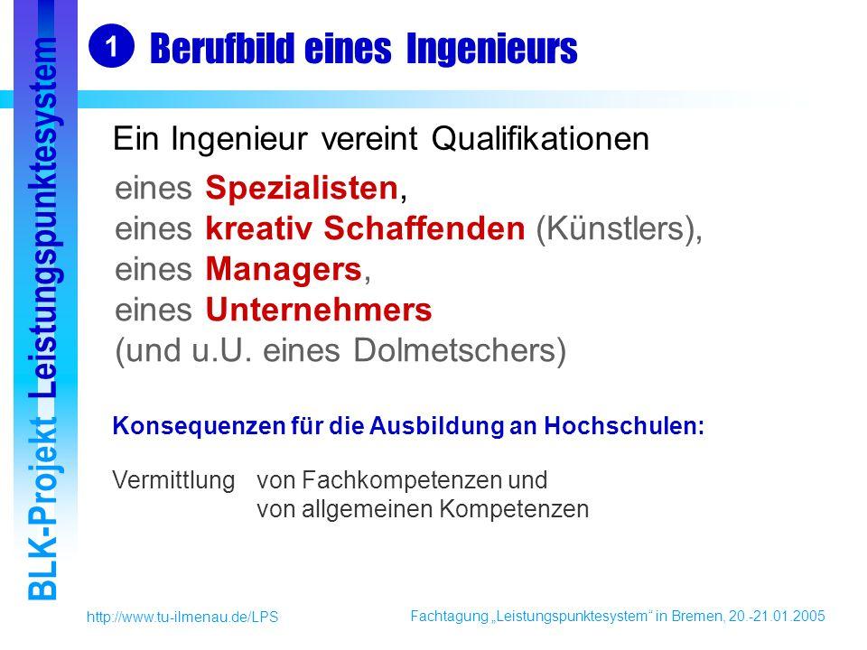 Fachtagung Leistungspunktesystem in Bremen, 20.-21.01.2005 BLK-Projekt Leistungspunktesystem http://www.tu-ilmenau.de/LPS Berufbild eines Ingenieurs Ein Ingenieur vereint Qualifikationen Vermittlung von Fachkompetenzen und von allgemeinen Kompetenzen Konsequenzen für die Ausbildung an Hochschulen: eines Spezialisten, eines kreativ Schaffenden (Künstlers), eines Managers, eines Unternehmers (und u.U.