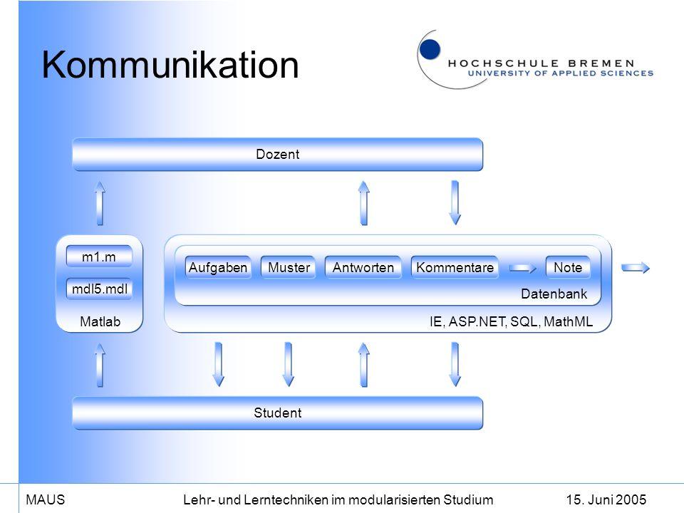 15. Juni 2005MAUS Lehr- und Lerntechniken im modularisierten Studium Kommunikation AufgabenMusterAntworten Datenbank IE, ASP.NET, SQL, MathML Kommenta
