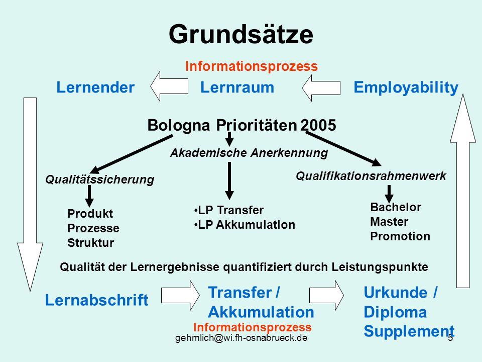 gehmlich@wi.fh-osnabrueck.de5 Grundsätze Informationsprozess EmployabilityLernraumLernender Urkunde / Diploma Supplement Lernabschrift Transfer / Akku