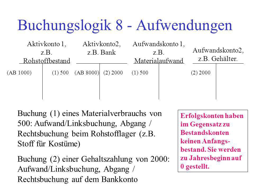 Buchungslogik 8 - Aufwendungen Aktivkonto 1, z.B. Rohstoffbestand Aktivkonto2, z.B. Bank Aufwandskonto2, z.B. Gehälter. Aufwandskonto 1, z.B. Material