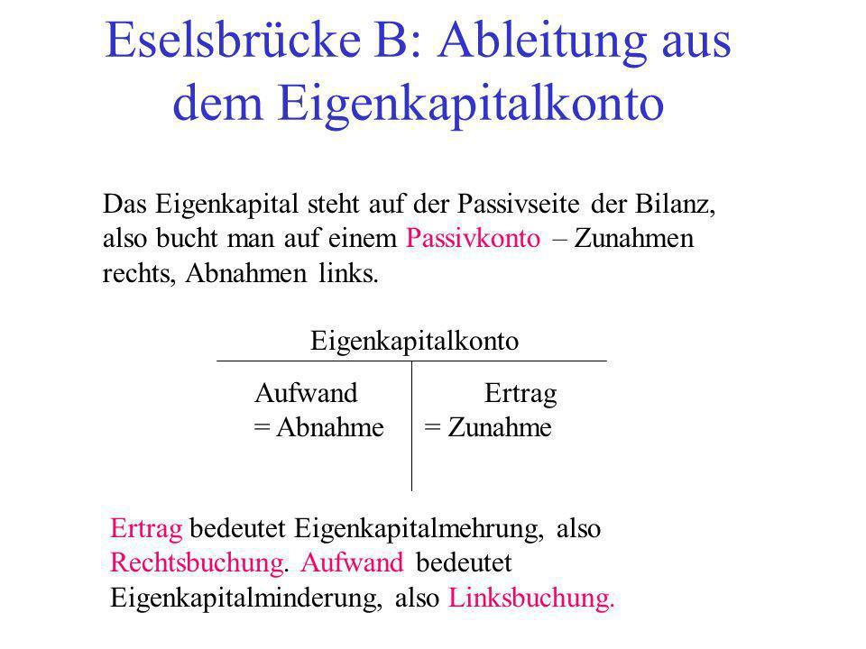 Eselsbrücke B: Ableitung aus dem Eigenkapitalkonto Das Eigenkapital steht auf der Passivseite der Bilanz, also bucht man auf einem Passivkonto – Zunah