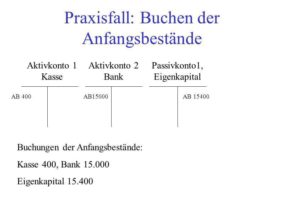 Praxisfall: Buchen der Anfangsbestände Aktivkonto 1 Kasse Aktivkonto 2 Bank Passivkonto1, Eigenkapital Buchungen der Anfangsbestände: Kasse 400, Bank