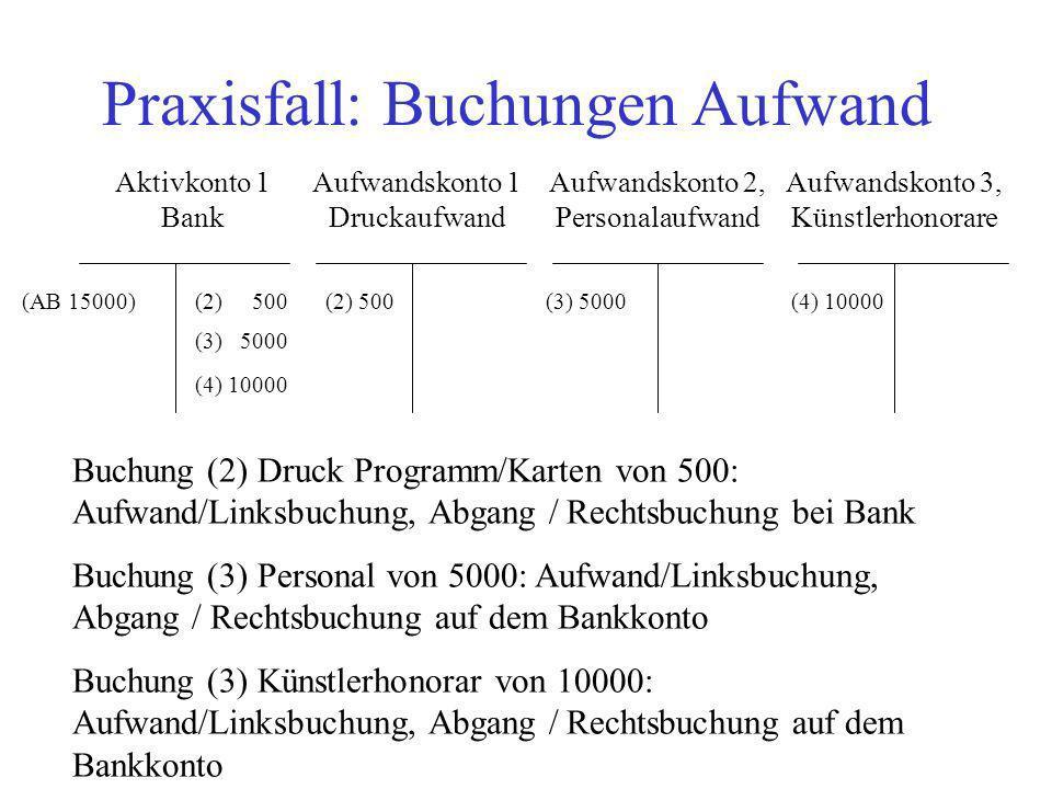 Praxisfall: Buchungen Aufwand Aktivkonto 1 Bank Aufwandskonto 1 Druckaufwand Aufwandskonto 3, Künstlerhonorare Aufwandskonto 2, Personalaufwand (AB 15