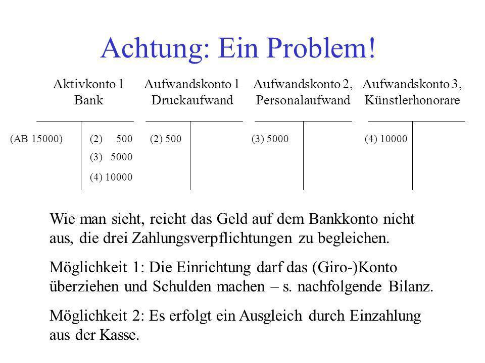 Achtung: Ein Problem! Aktivkonto 1 Bank Aufwandskonto 1 Druckaufwand Aufwandskonto 3, Künstlerhonorare Aufwandskonto 2, Personalaufwand (AB 15000)(3)