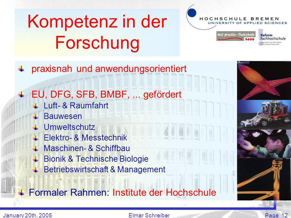 January 20th, 2005Elmar SchreiberPage 12 Kompetenz in der Forschung praxisnah und anwendungsorientiert EU, DFG, SFB, BMBF,...