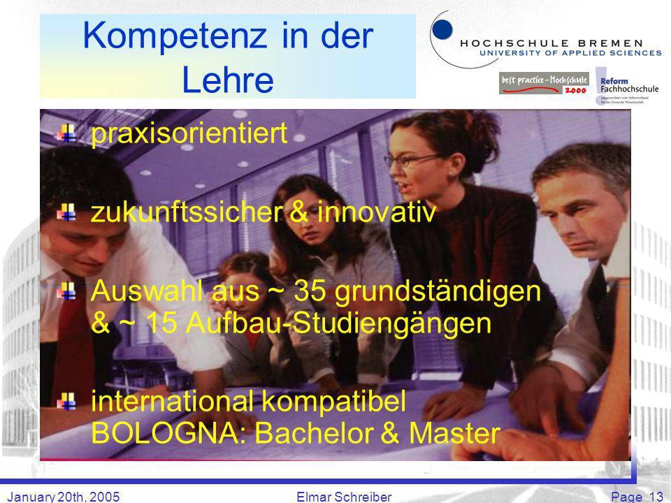 January 20th, 2005Elmar SchreiberPage 13 Kompetenz in der Lehre praxisorientiert zukunftssicher & innovativ Auswahl aus ~ 35 grundständigen & ~ 15 Aufbau-Studiengängen international kompatibel BOLOGNA: Bachelor & Master