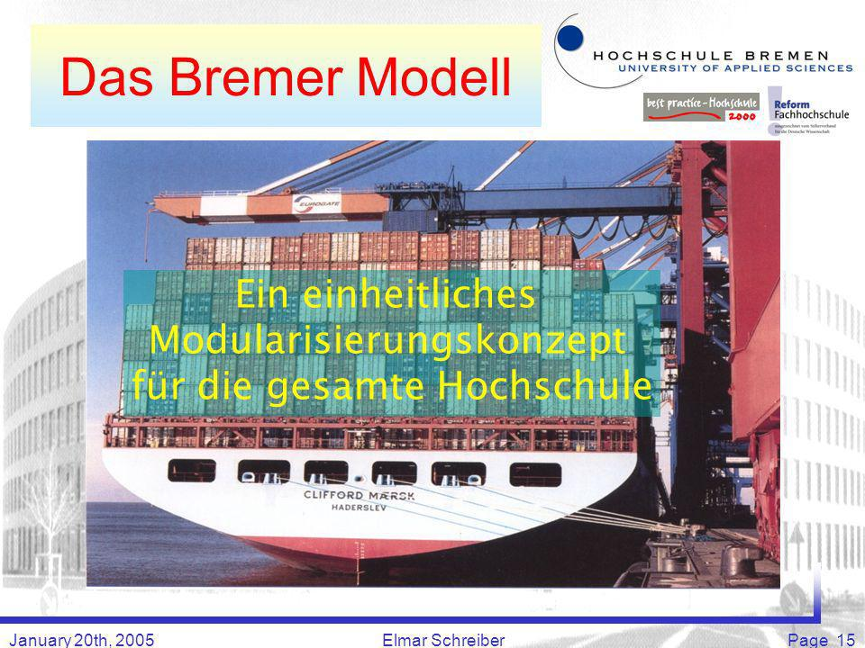 January 20th, 2005Elmar SchreiberPage 15 Das Bremer Modell Ein einheitliches Modularisierungskonzept für die gesamte Hochschule
