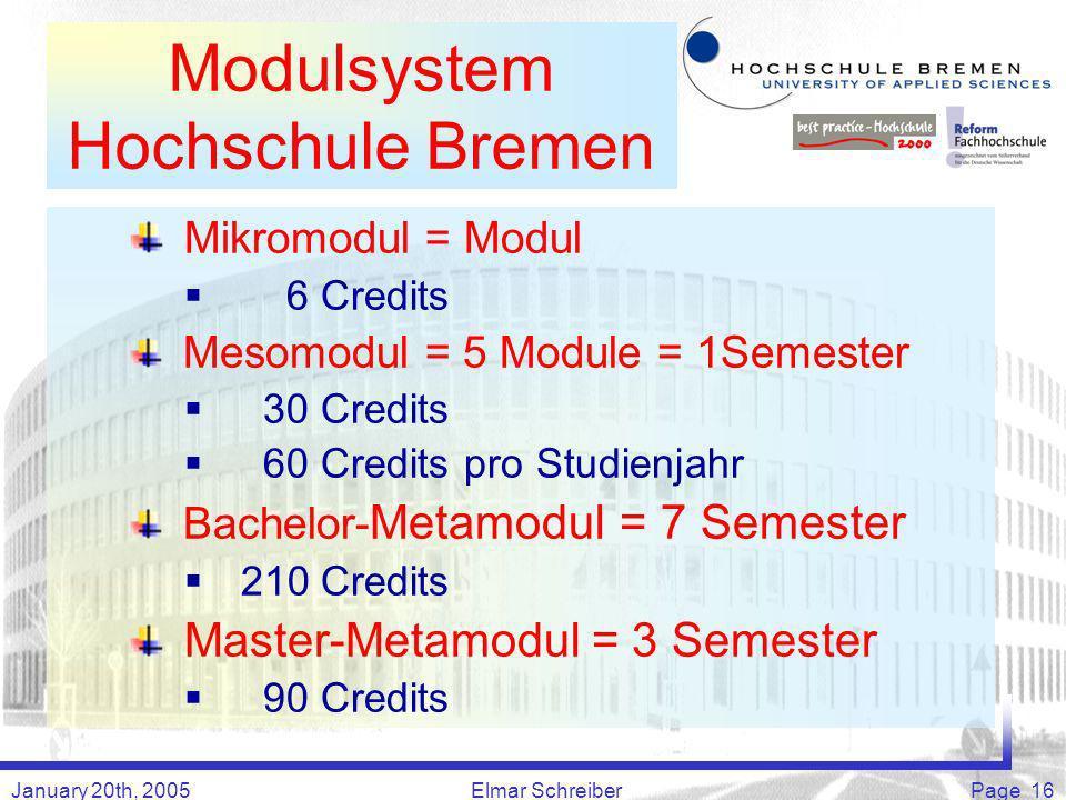 January 20th, 2005Elmar SchreiberPage 16 Modulsystem Hochschule Bremen Mikromodul = Modul 6 Credits Mesomodul = 5 Module = 1Semester 30 Credits 60 Credits pro Studienjahr Bachelor- Metamodul = 7 Semester 210 Credits Master-Metamodul = 3 Semester 90 Credits