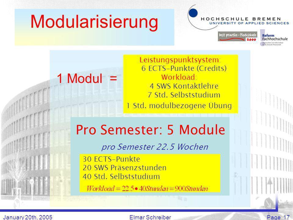 January 20th, 2005Elmar SchreiberPage 17 Modularisierung 1 Modul = Leistungspunktsystem: 6 ECTS-Punkte (Credits) Workload: 4 SWS Kontaktlehre 7 Std.