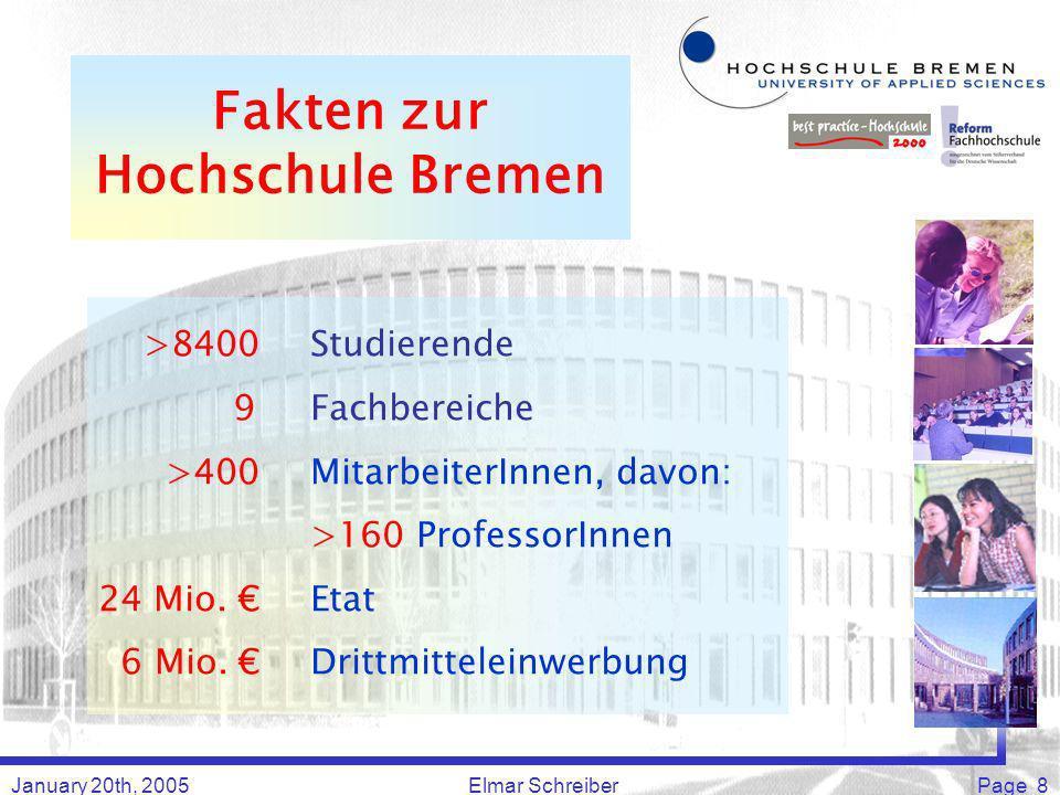 January 20th, 2005Elmar SchreiberPage 8 >8400Studierende 9Fachbereiche >400 MitarbeiterInnen, davon: >160ProfessorInnen 24 Mio.