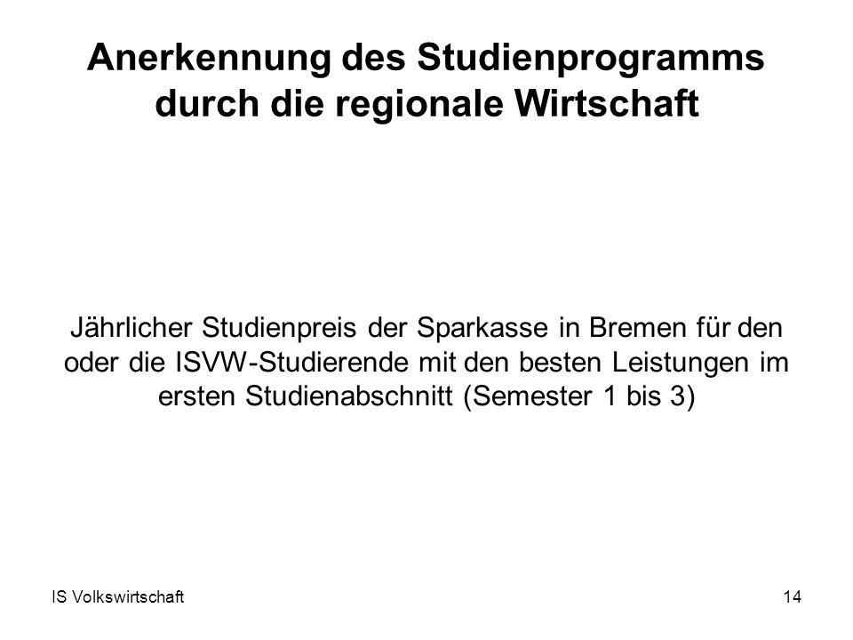 IS Volkswirtschaft14 Anerkennung des Studienprogramms durch die regionale Wirtschaft Jährlicher Studienpreis der Sparkasse in Bremen für den oder die ISVW-Studierende mit den besten Leistungen im ersten Studienabschnitt (Semester 1 bis 3)