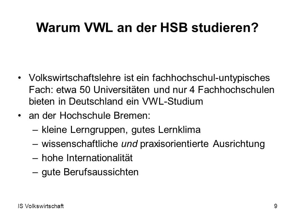 IS Volkswirtschaft9 Warum VWL an der HSB studieren.