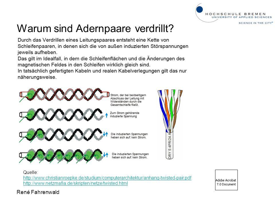 René Fahrenwald Quelle: http://www.christianroepke.de/studium/computerarchitektur/anhang-twisted-pair.pdf http://www.netzmafia.de/skripten/netze/twist
