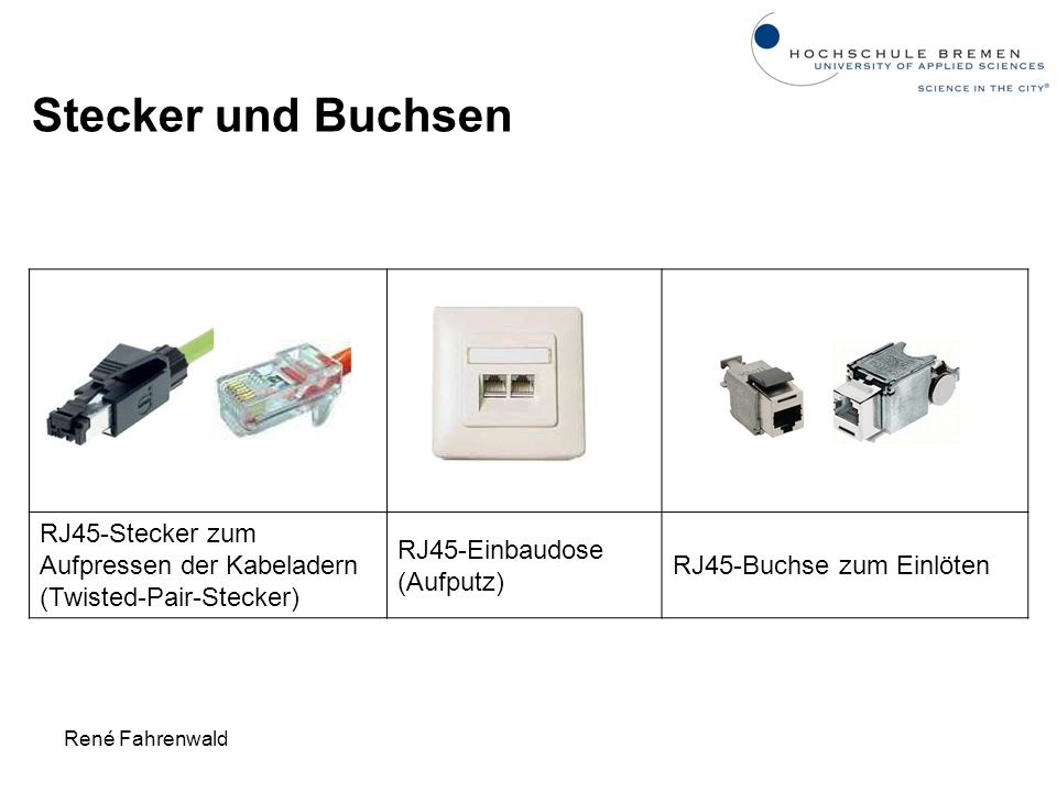 René Fahrenwald Stecker und Buchsen RJ45-Stecker zum Aufpressen der Kabeladern (Twisted-Pair-Stecker) RJ45-Einbaudose (Aufputz) RJ45-Buchse zum Einlöt