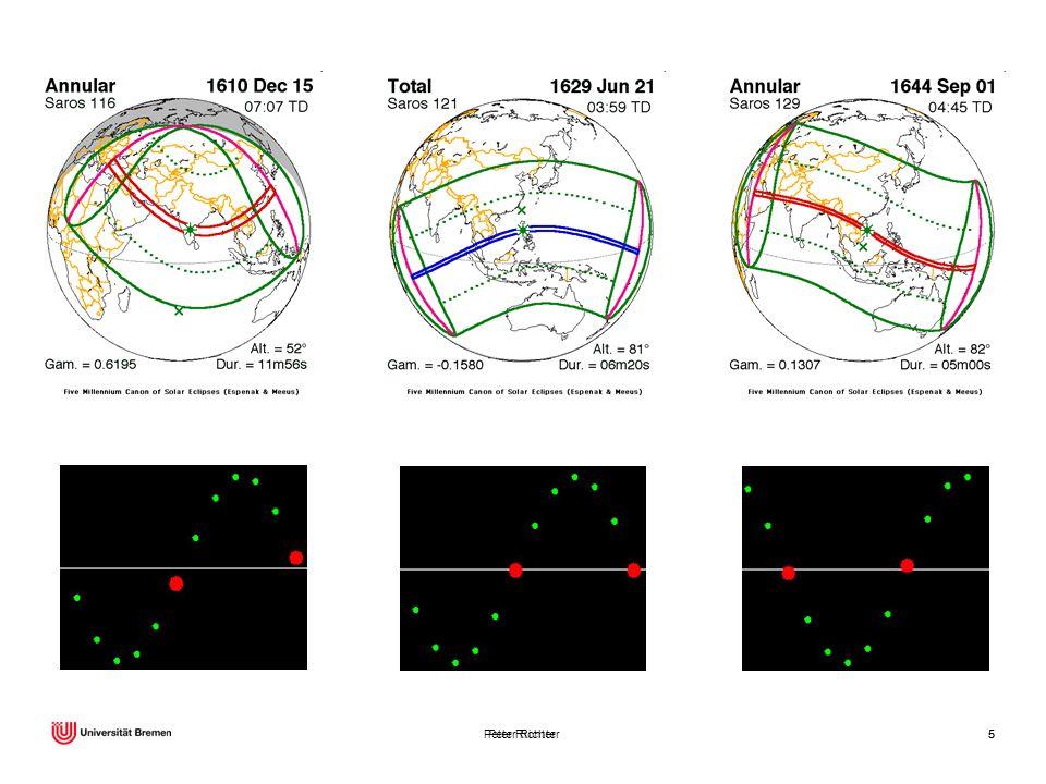 6 Ist es schwer, eine Sonnenfinsternis vorherzusagen.