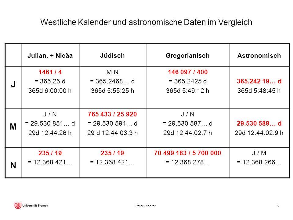 Peter Richter5 Julian. + NicäaJüdischGregorianischAstronomisch J 1461 / 4 = 365.25 d 365d 6:00:00 h MN = 365.2468… d 365d 5:55:25 h 146 097 / 400 = 36